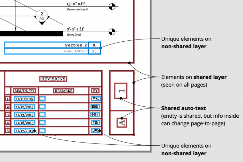 Sketchup 2016 brings upgraded functionalities for LayOut