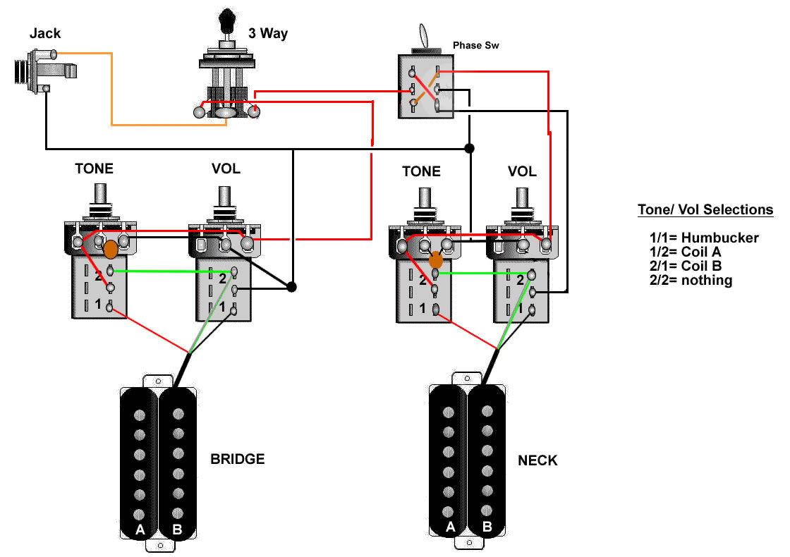 Emg Select Pickups Wiring