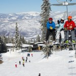 First timer's guide to Aspen