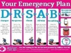 Emergency Plan Posters