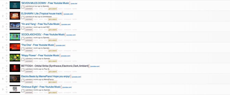 Reddit-Non-Copyright-Music