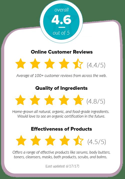 earth-tu-face_review-summary2