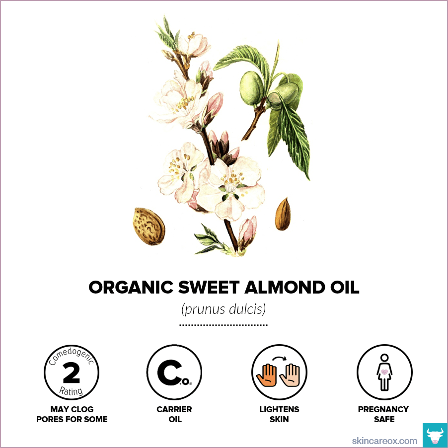 Organic skin care oils. Organic sweet almond oil infographic with comedogenic rating, safety information, and useful tips.