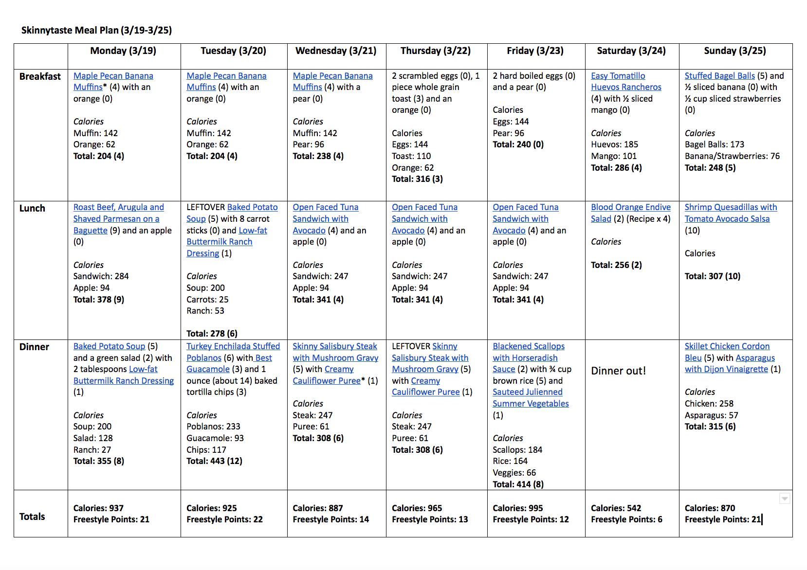 Skinnytaste Meal Plan March 19 March 25