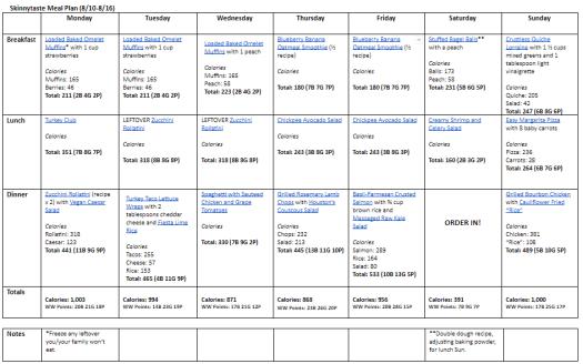 google doc for meal plan calendar Aug 10-16