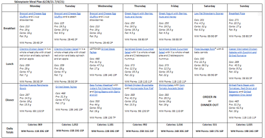 7 Day Healthy Meal Plan (June 28-July 4) 4