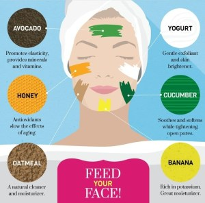 DIY Face Mask - Honey, Avocado, Oatmeal
