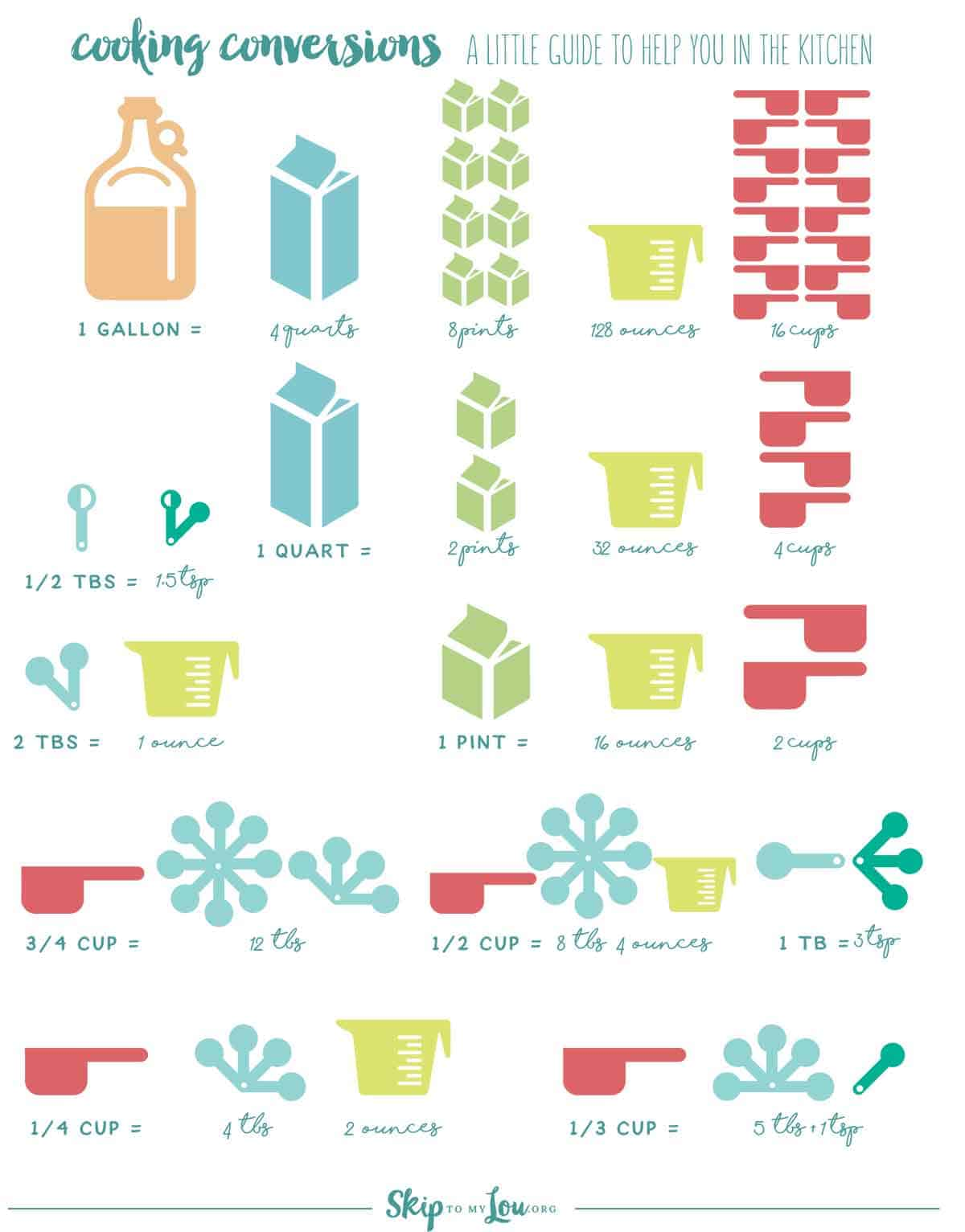 How Many Cups In A Quart Pint Gallon Free Printable Chart