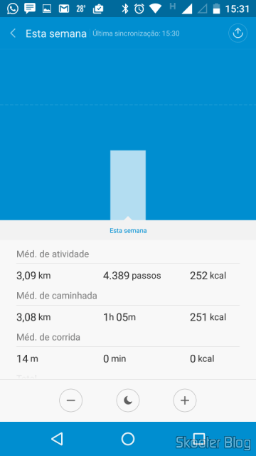 MI Fit generates bar chart of activities for hours, days, weeks, months....
