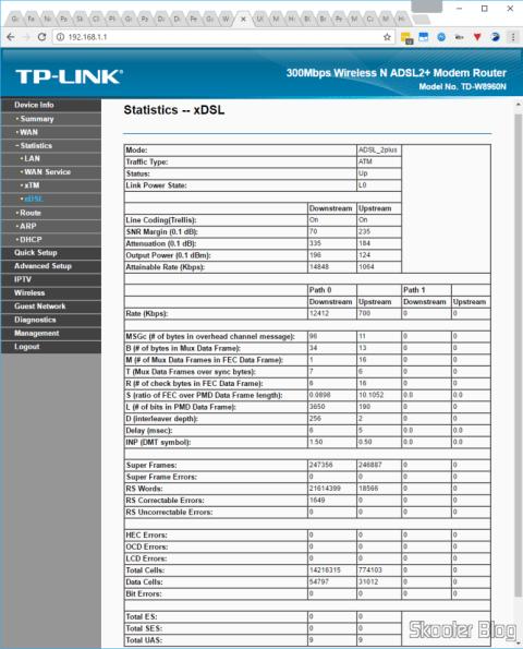 TP-Link TD-W8960N: com o SNR alvo em 6 dB
