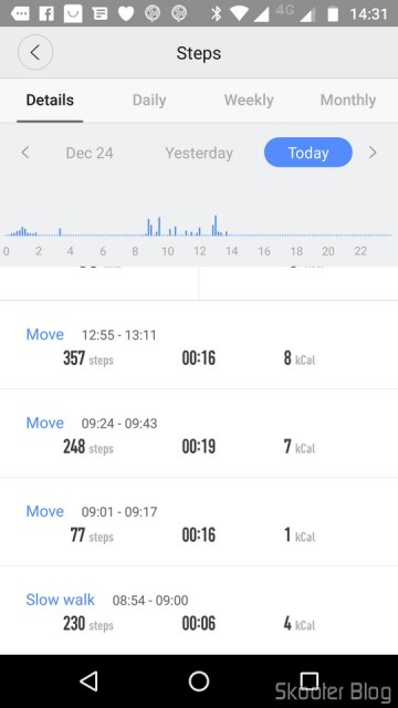 Amazfit Watch: information about steps.