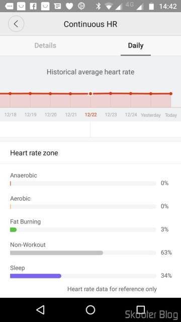 Estatísticas do Monitoramento de Frequência Cardíaca.