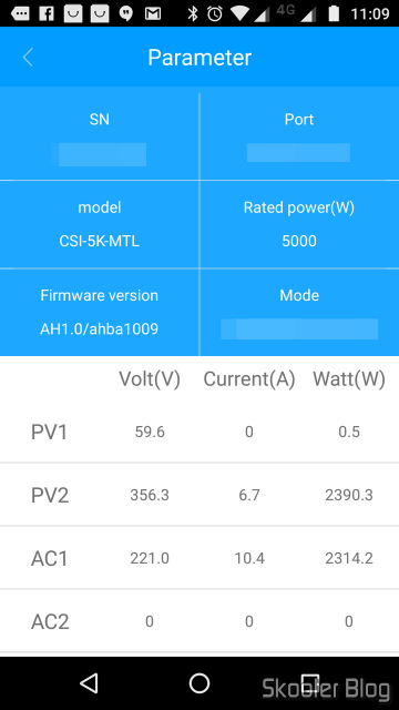 Some inverter parameters.