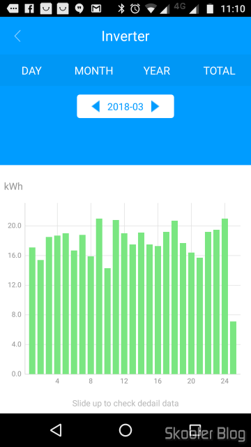 power generation chart in March 2018.