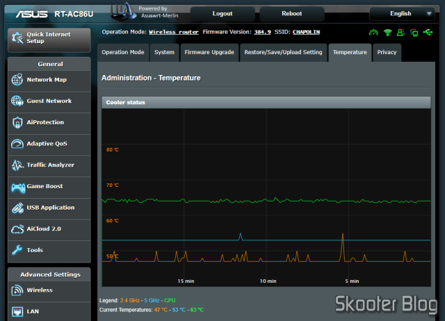 Temperatures at the router after installation fans.