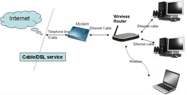 is your internet router safe fbi issues urgent request to