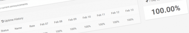 StatusCake WordPress plugin