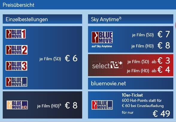 Kosten für Select 18+ und Blue Movie im Überglick