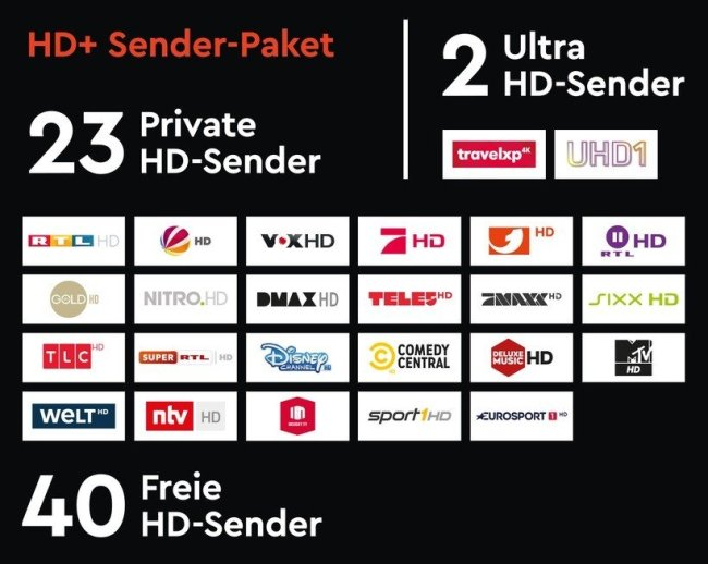 Pay Tv Sender