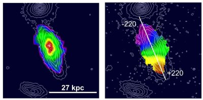 One of the six galaxies that Genzel and colleagues studied. The left frame shows a false-color representation of the galaxy's hydrogen. The right frame shows the shift of the hydrogen alpha line, which the team used to determine the galaxy's rotation. MPE