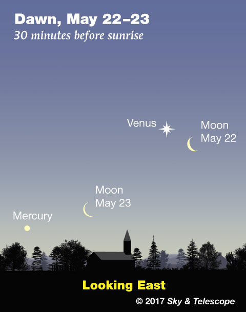 Image result for may 22, 2017 venus and the moon rise in the east