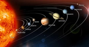 Solar System Distance of Plas From Sun in Order (page 2)  Pics about space