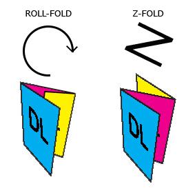 6pp Leaflets Folding Options