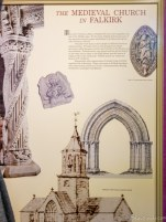 The Medieval Church in Falkirk Panel
