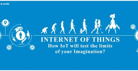 Internet Of Things New Limits Of Your Imagination