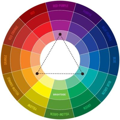 Importance of colours in website design