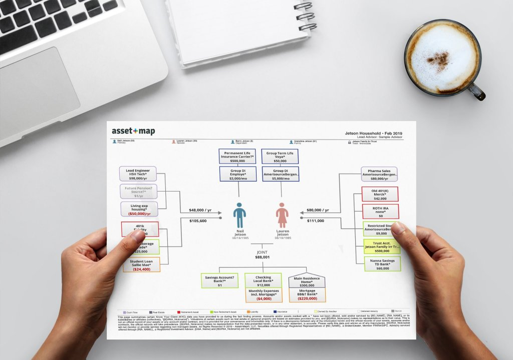 Asset Map Discovery