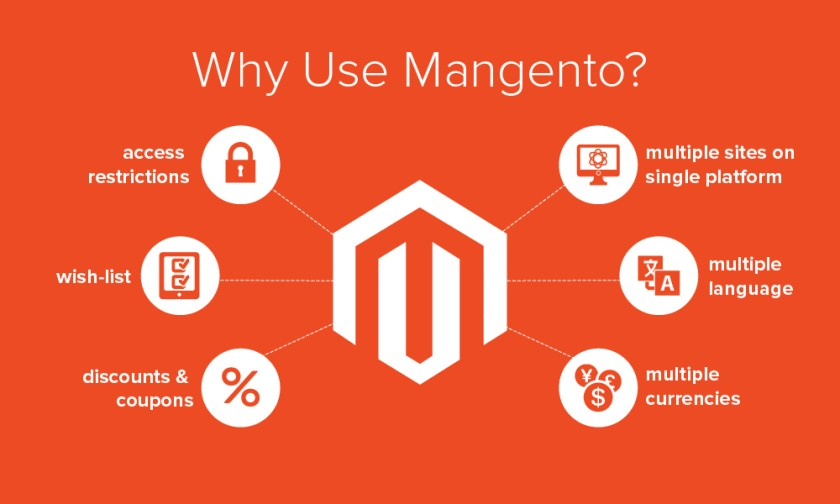 Magento VPS | Why Use Magento Ecommerce