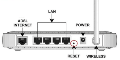 reset button router