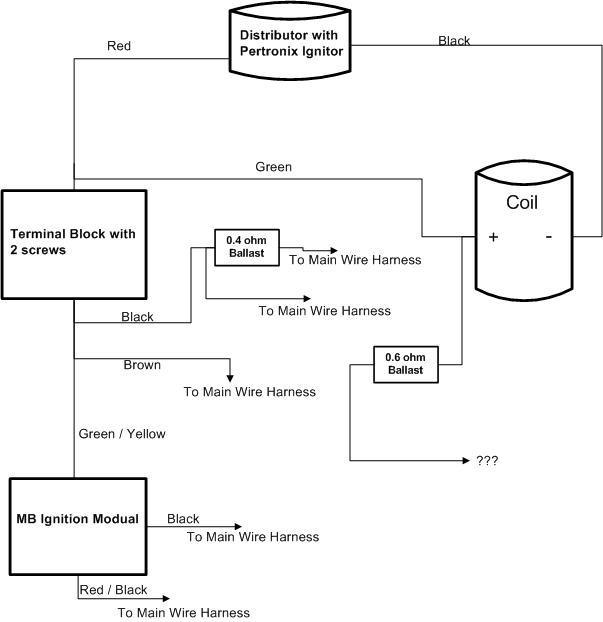 Pertronix Distributor Wiring Diagram. Wiring Diagrams ...
