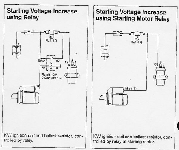 wiring diagram ballast resistor ignition coil hobbiesxstyle mopar starter relay wiring diagram mopar ballast resistor wiring diagram trusted