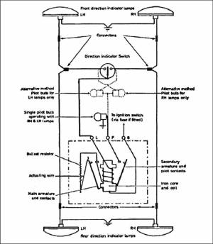 Pagoda SL Group Technical Manual :: Electrical  FlasherRelay