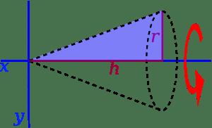 كلمة السر هي شكل هندسي مكون من 5 خمس حروف مجلة سلا سيفين