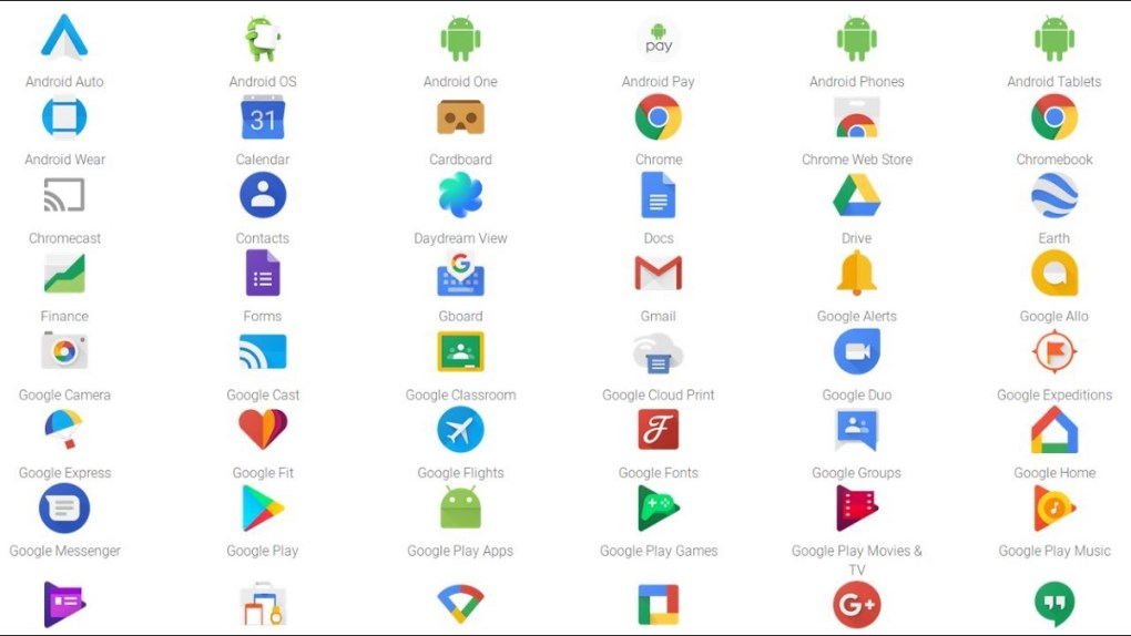 List of Google Products