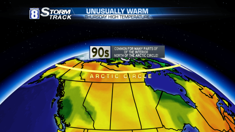 Arctic Circle Heatwaves