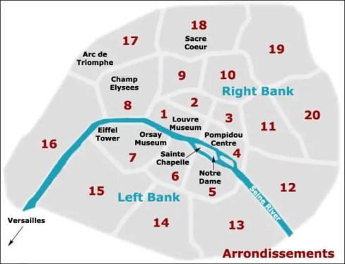 paris-right-bank-left-bank
