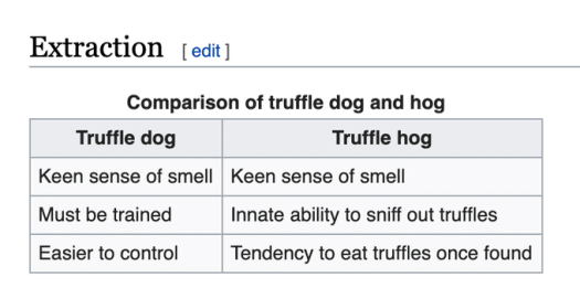 from the Truffle entry at Wikipedia
