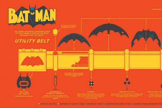 Kevin Tong - Batman Utility Belt header