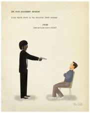 Max Dalton - Pulp Fiction