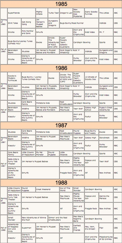 Saturday Morning TV Schedules