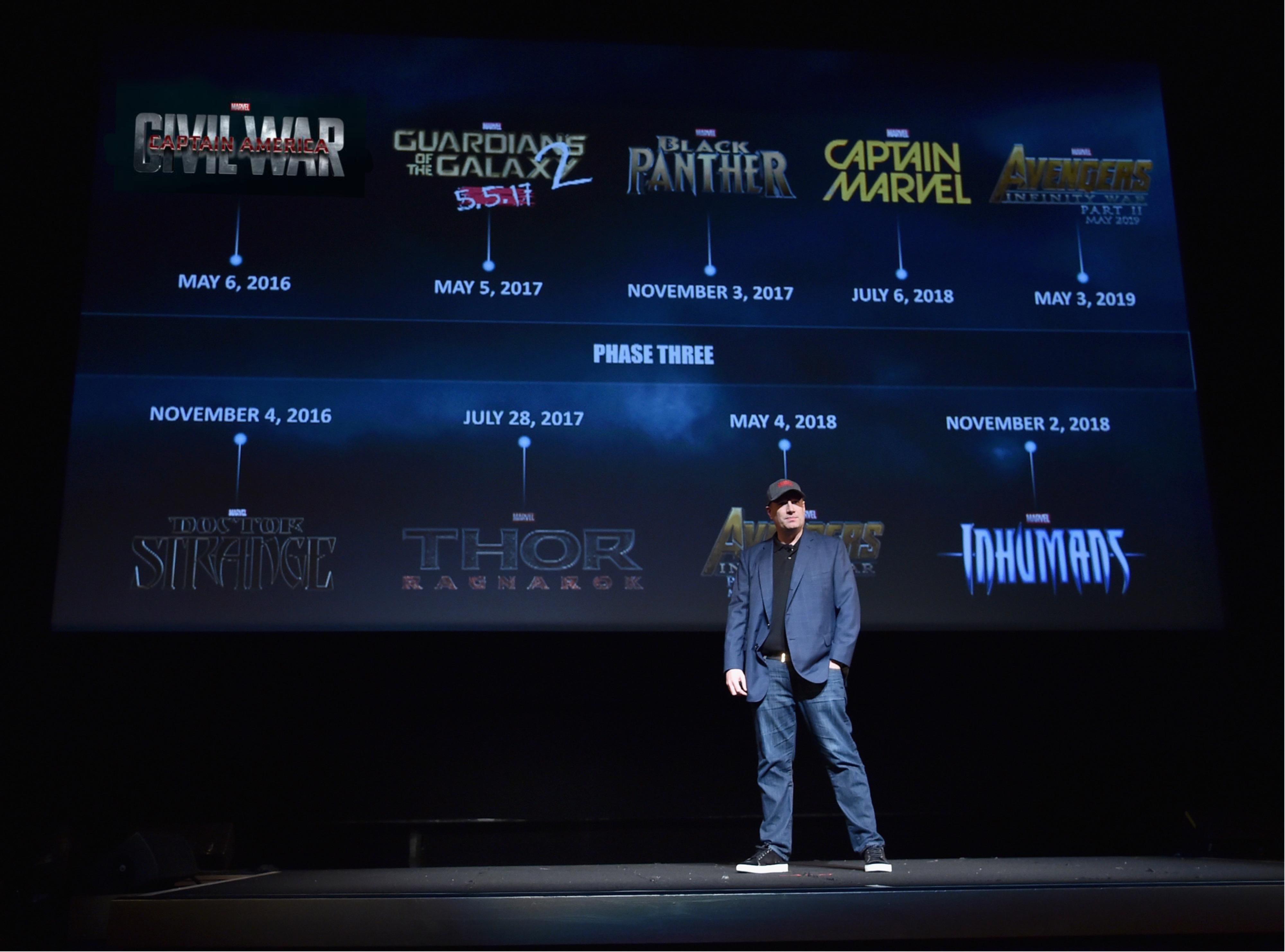 Marvel Phasen