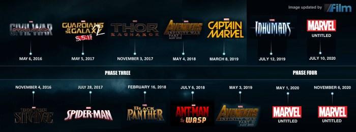 marvel studios updated calendar