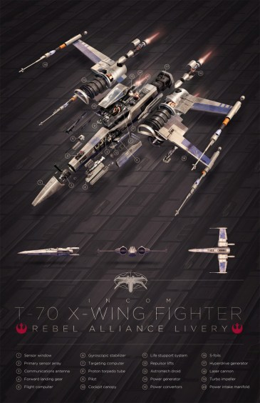 Star Wars: The Force Awakens X-Wing exploded