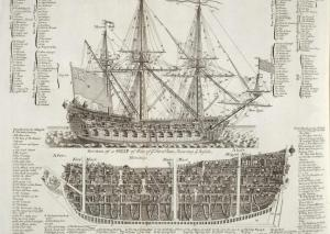 History of the Royal Navy: Diagram of two ships of war