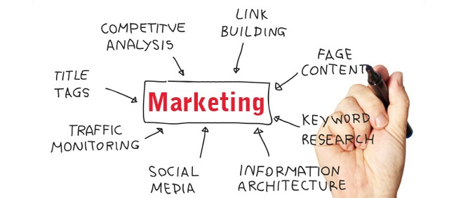 Marketing-Campaign-Planning-04