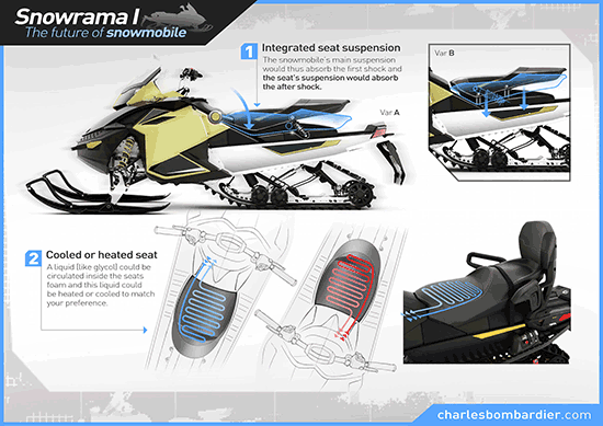 snowmobile-integrated-seat-suspension